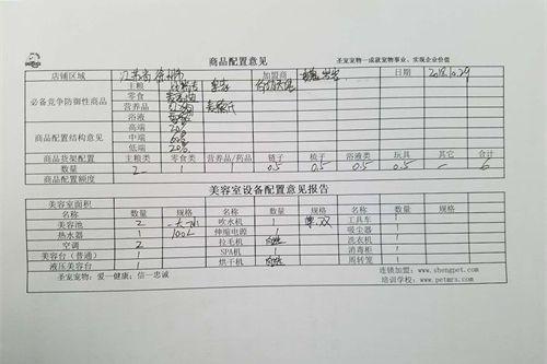 宠物店选址:江苏徐州,110平
