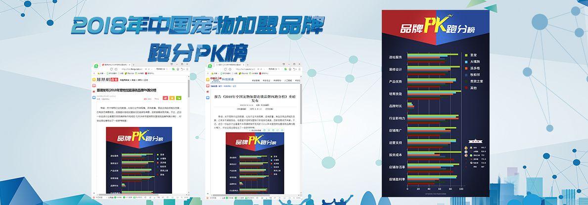 中国宠物行业跑分PK榜